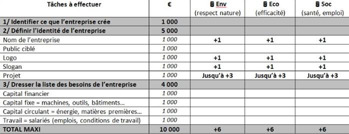 critère-évaluation-png